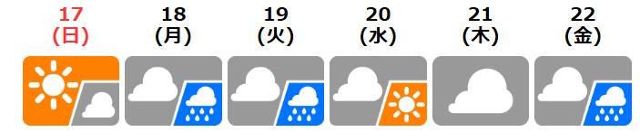 f:id:fukusunosaifu:20200516065800p:plain