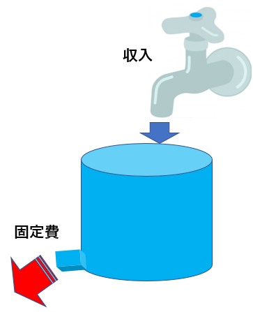 f:id:fukusunosaifu:20200522094517p:plain
