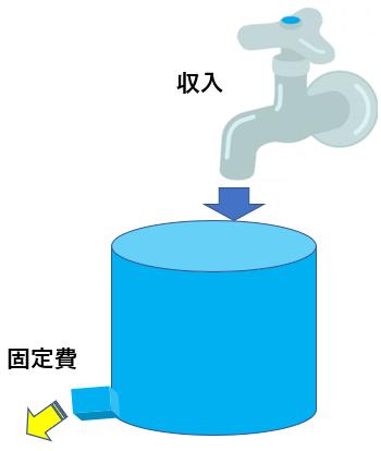 f:id:fukusunosaifu:20200522100108p:plain