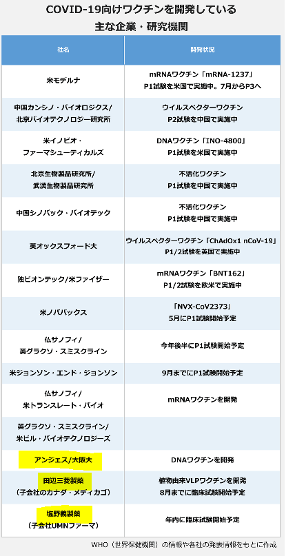 f:id:fukusunosaifu:20200523064413p:plain