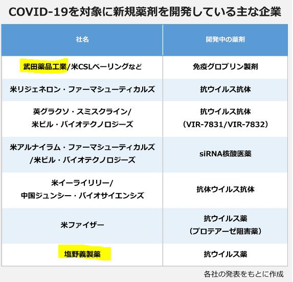 f:id:fukusunosaifu:20200523064425p:plain