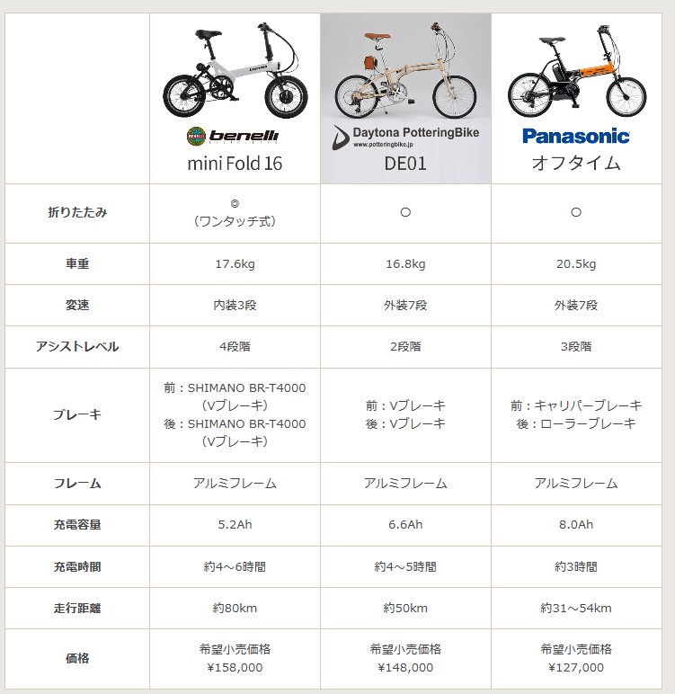 f:id:fukusunosaifu:20200523094500p:plain