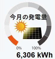 f:id:fukusunosaifu:20200601054304p:plain