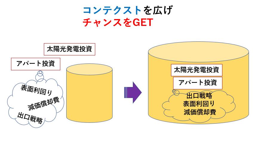 f:id:fukusunosaifu:20200609094210p:plain