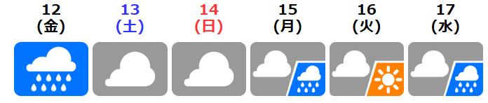 f:id:fukusunosaifu:20200611064909p:plain