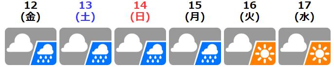 f:id:fukusunosaifu:20200611080655p:plain