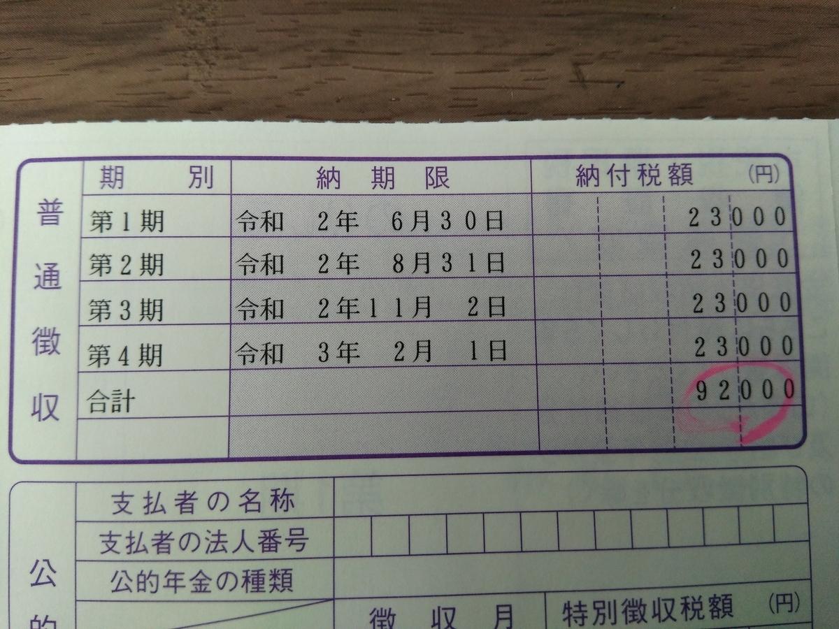 f:id:fukusunosaifu:20200617092735j:plain
