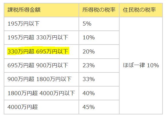 f:id:fukusunosaifu:20200617094224p:plain