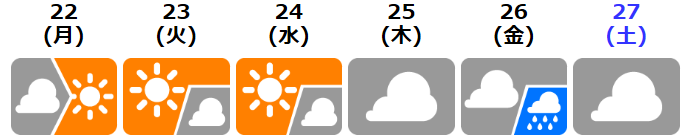 f:id:fukusunosaifu:20200621065334p:plain
