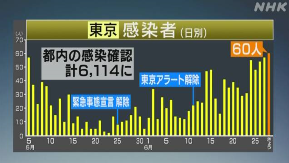 f:id:fukusunosaifu:20200629063801p:plain