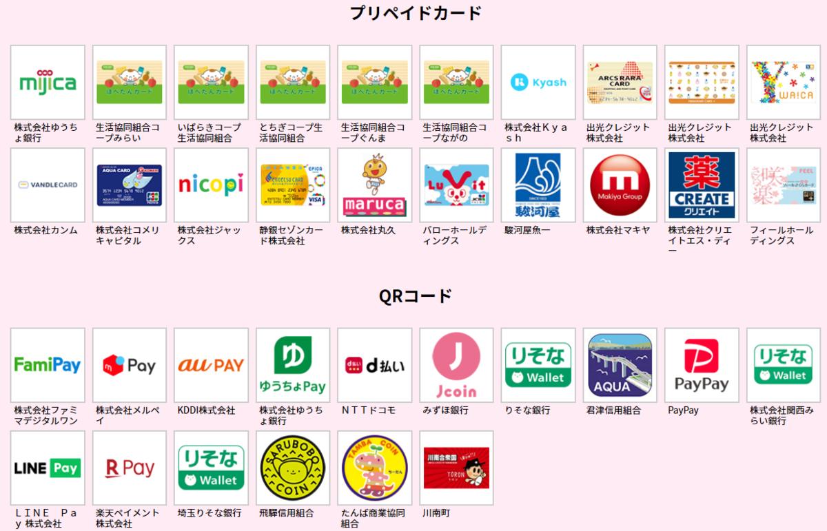 f:id:fukusunosaifu:20200708091751p:plain