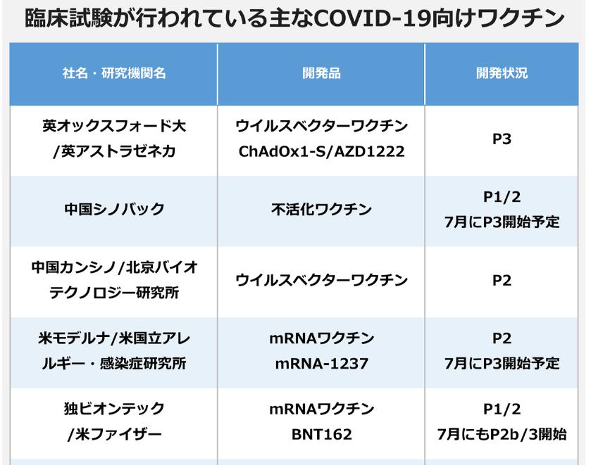 f:id:fukusunosaifu:20200716093225p:plain