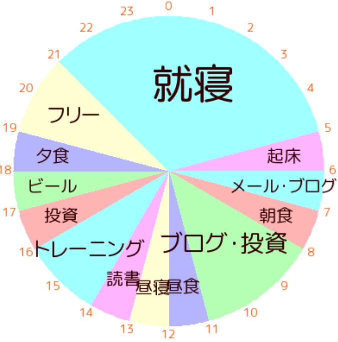 f:id:fukusunosaifu:20200719113910p:plain