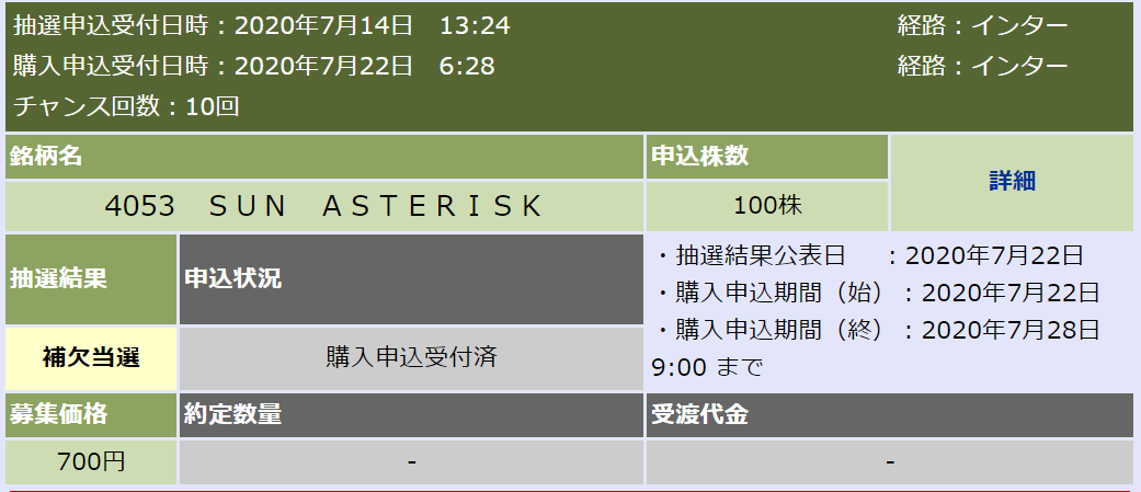 f:id:fukusunosaifu:20200722081410p:plain