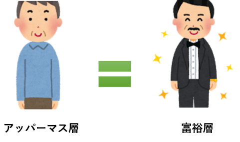 f:id:fukusunosaifu:20200724085851p:plain