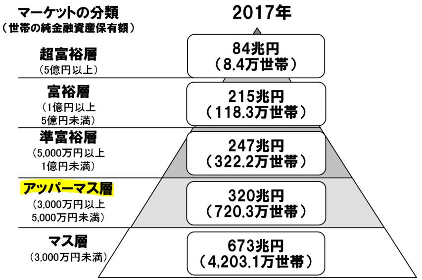 f:id:fukusunosaifu:20200724085938p:plain