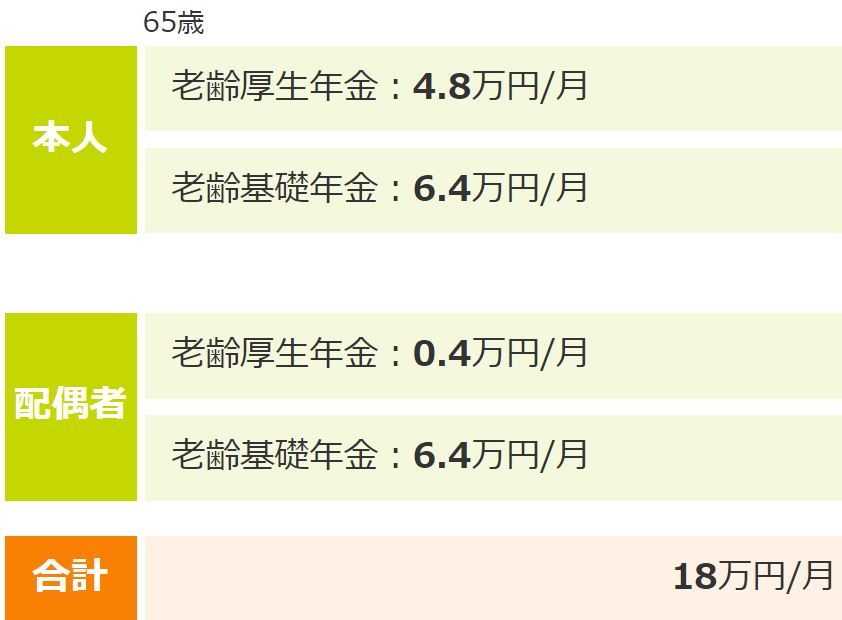f:id:fukusunosaifu:20200724090406p:plain