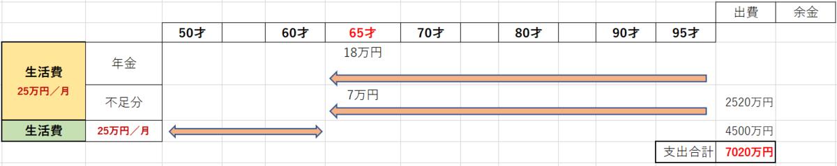 f:id:fukusunosaifu:20200724091944p:plain