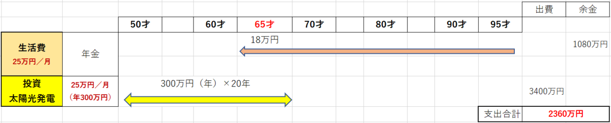 f:id:fukusunosaifu:20200724094419p:plain
