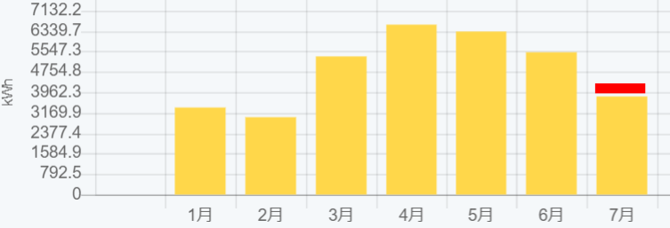 f:id:fukusunosaifu:20200801064654p:plain