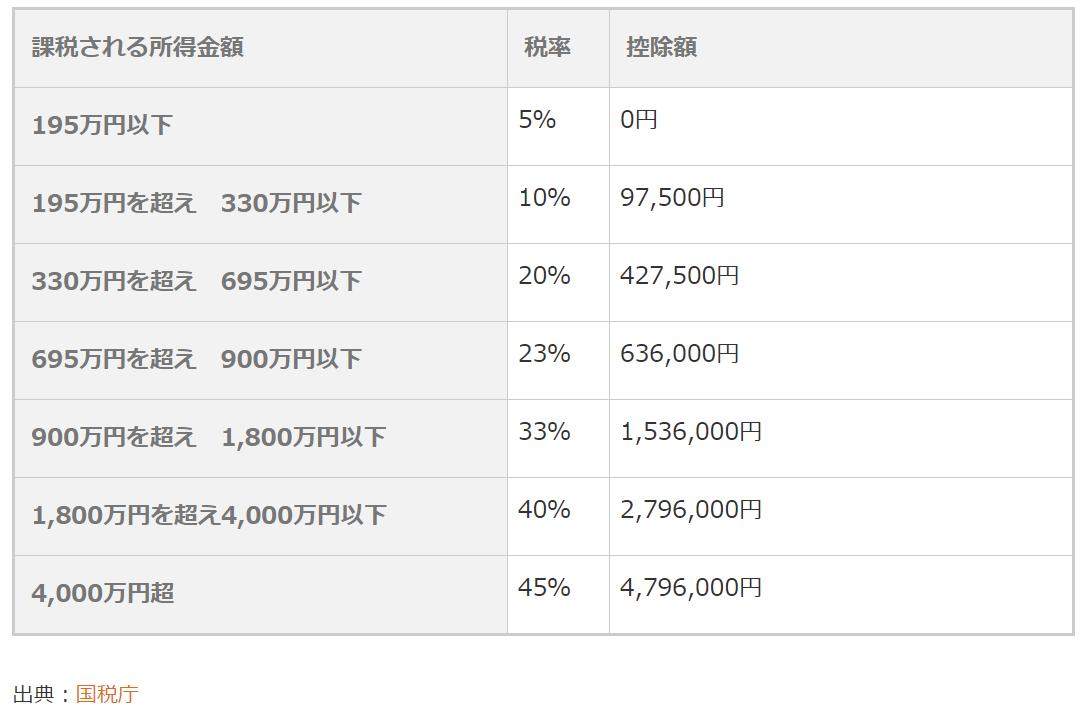 f:id:fukusunosaifu:20200803085555p:plain