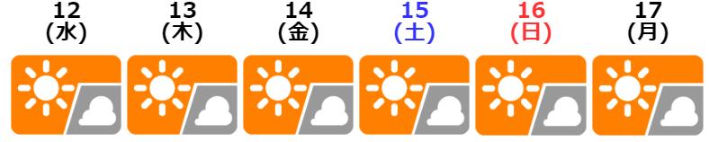 f:id:fukusunosaifu:20200811062417p:plain