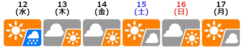 f:id:fukusunosaifu:20200811062503p:plain