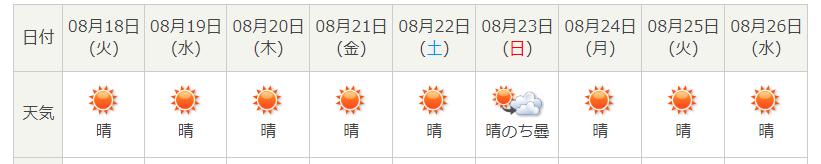 f:id:fukusunosaifu:20200816095923p:plain