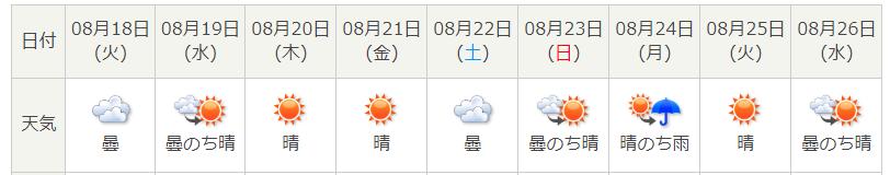 f:id:fukusunosaifu:20200816100047p:plain