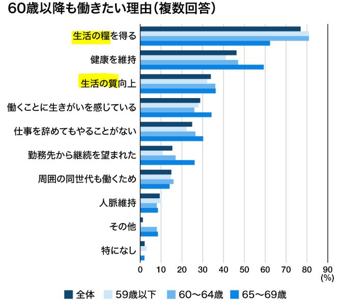 f:id:fukusunosaifu:20200818095700p:plain