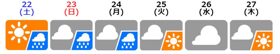f:id:fukusunosaifu:20200821064214p:plain