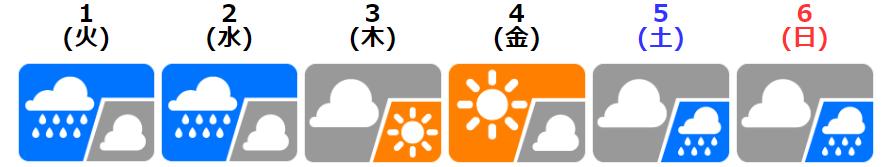 f:id:fukusunosaifu:20200831075452p:plain