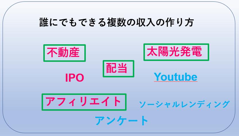 f:id:fukusunosaifu:20200914092244p:plain