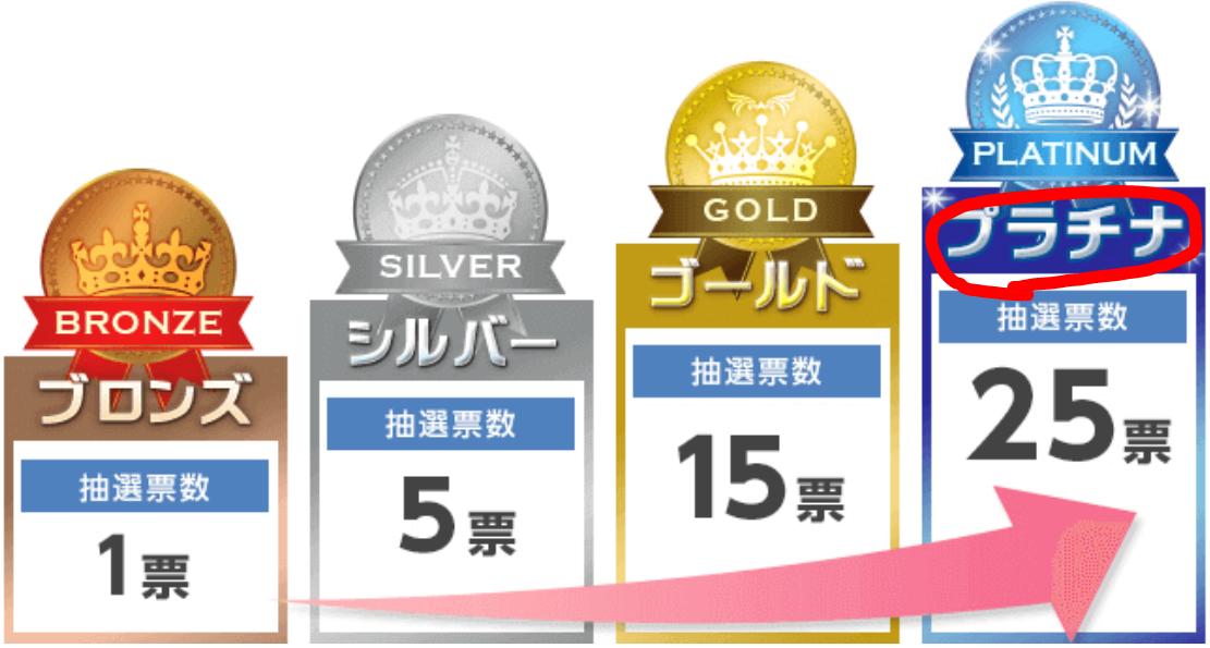 f:id:fukusunosaifu:20200916092959p:plain