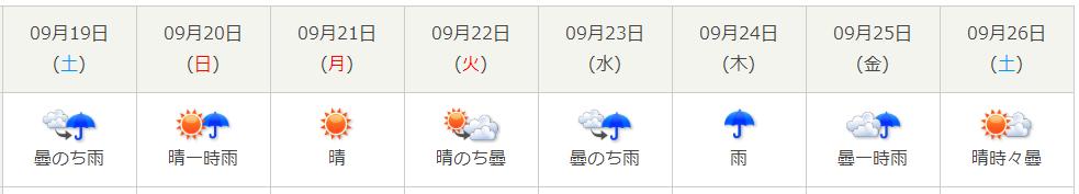 f:id:fukusunosaifu:20200916100529p:plain