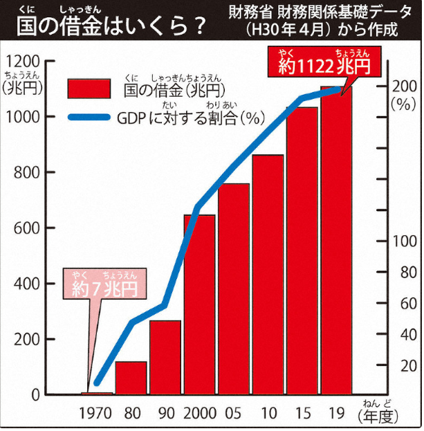 f:id:fukusunosaifu:20200920111000p:plain