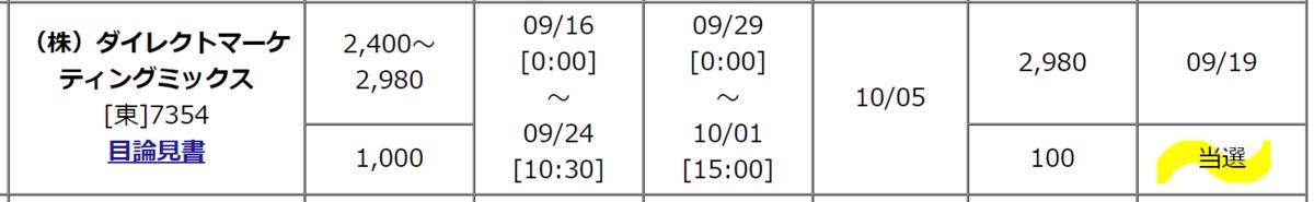 f:id:fukusunosaifu:20200926095601p:plain