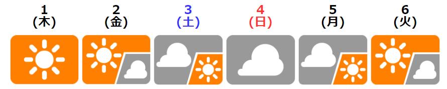 f:id:fukusunosaifu:20201001062314p:plain