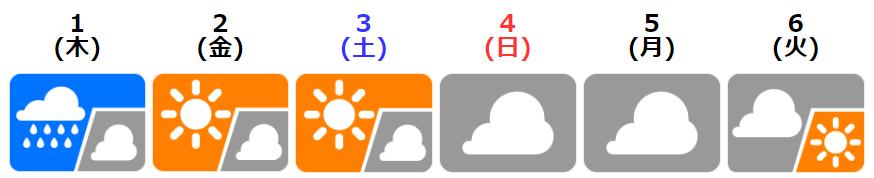 f:id:fukusunosaifu:20201001062338p:plain