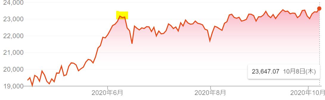 f:id:fukusunosaifu:20201009091746p:plain