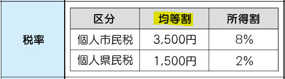f:id:fukusunosaifu:20201011113738p:plain