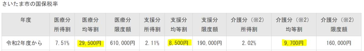 f:id:fukusunosaifu:20201011115537p:plain
