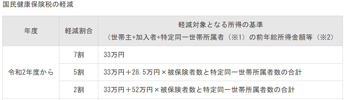 f:id:fukusunosaifu:20201011115822p:plain