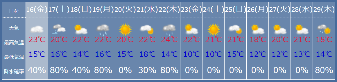 f:id:fukusunosaifu:20201016075943p:plain