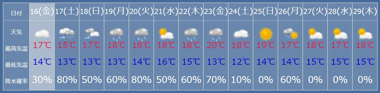 f:id:fukusunosaifu:20201016080046p:plain