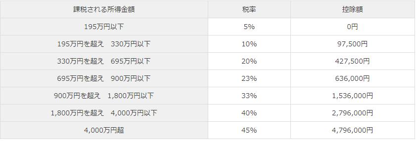 f:id:fukusunosaifu:20201026080057p:plain