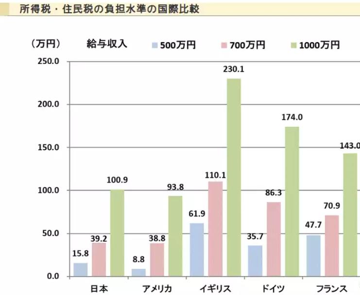 f:id:fukusunosaifu:20201026090703p:plain
