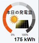 f:id:fukusunosaifu:20201027064658p:plain