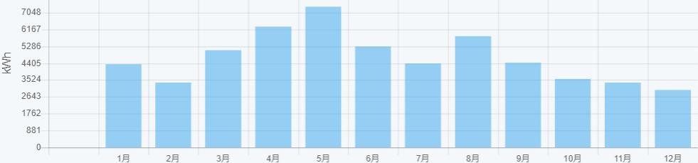 f:id:fukusunosaifu:20201027064711p:plain