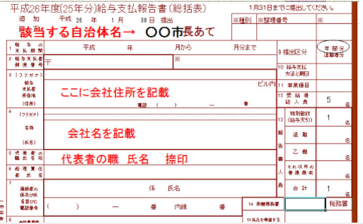 f:id:fukusunosaifu:20201029090212p:plain